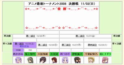 アニメ最萌トーナメント2008