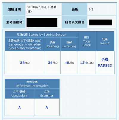 日本語能力試験 JLPT
